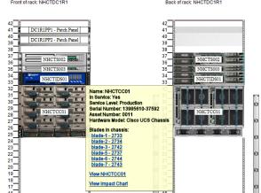 Server Rack Diagrams