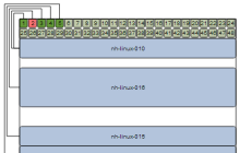 Patch panel cable management